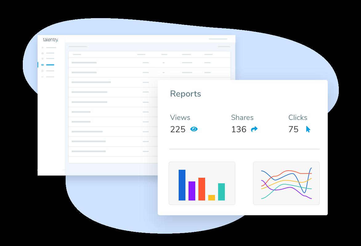 Talentry Employee Advocacy Software: Analytics